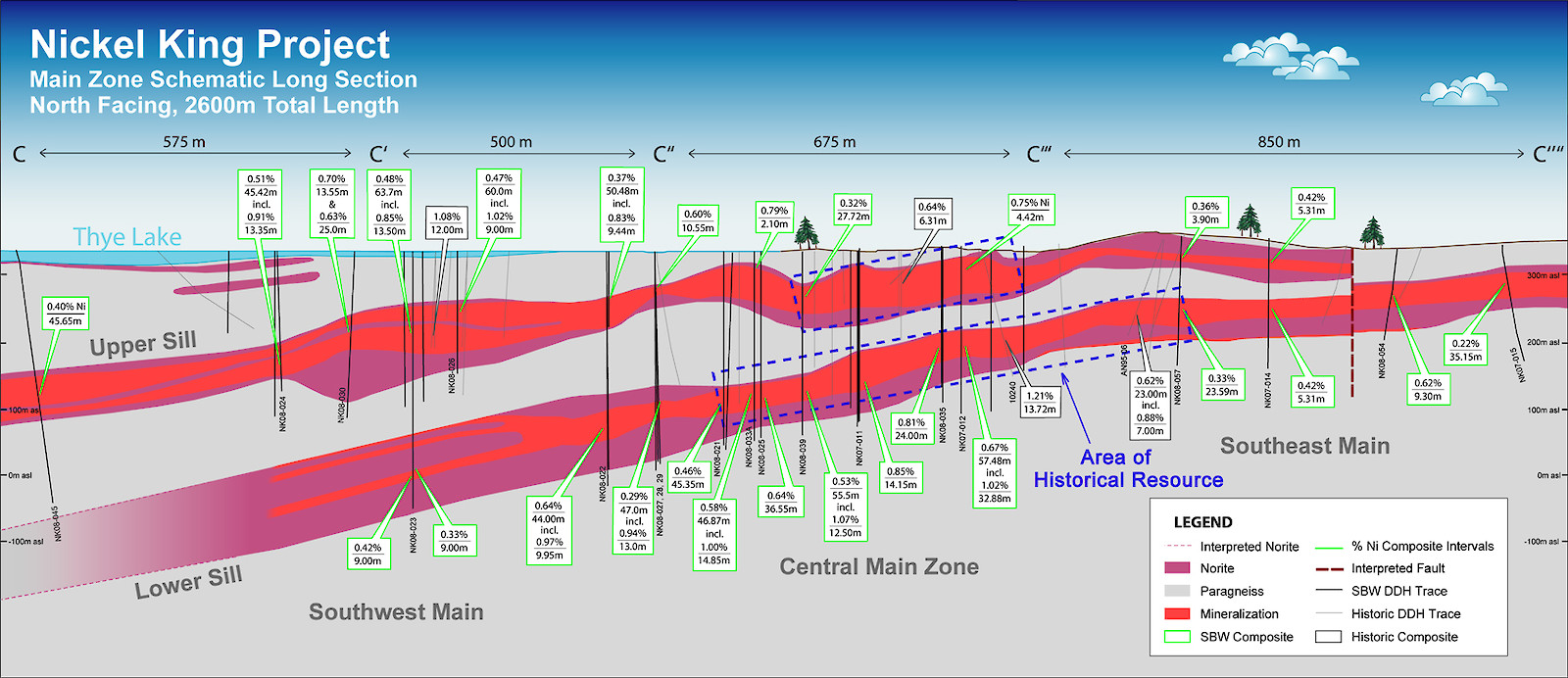 Main Zone Schematic Long Section